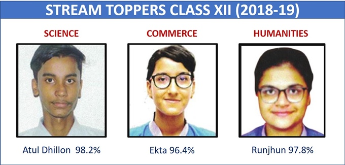 Class XII Toppers